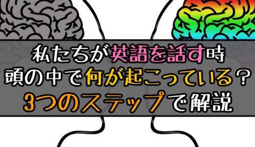 英語を話すとき、頭の中では何が起こっているの?3ステップで解説!